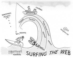 comp_surfing-the-web
